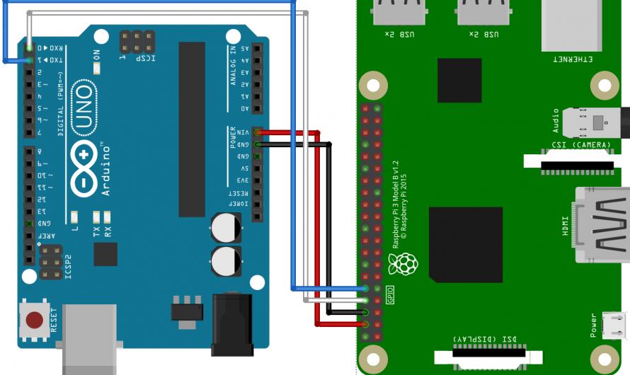 Cómo conectar una placa «Arduino Uno» a una Raspberry Pi